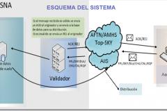 EsquemaSistema